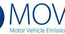 Phần mềm mô phỏng phát thải của các nguồn khí thải di dộng MOVES